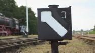 Ręczny napęd zwrotnicy kolejowej