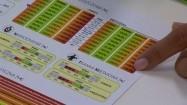 Odchudzanie - tabela - analiza składu ciała