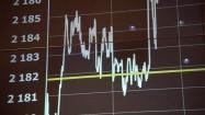 Indeks giełdowy WIG20